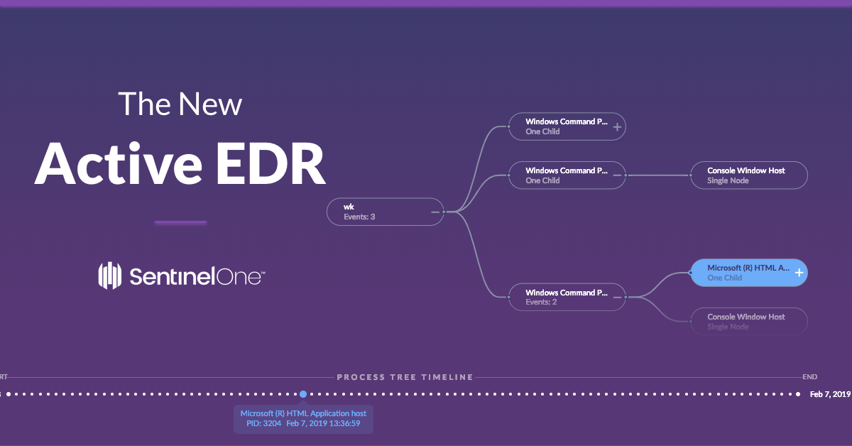 A screenshot image of SentinelOne's new Active EDR (endpoint detection and response).