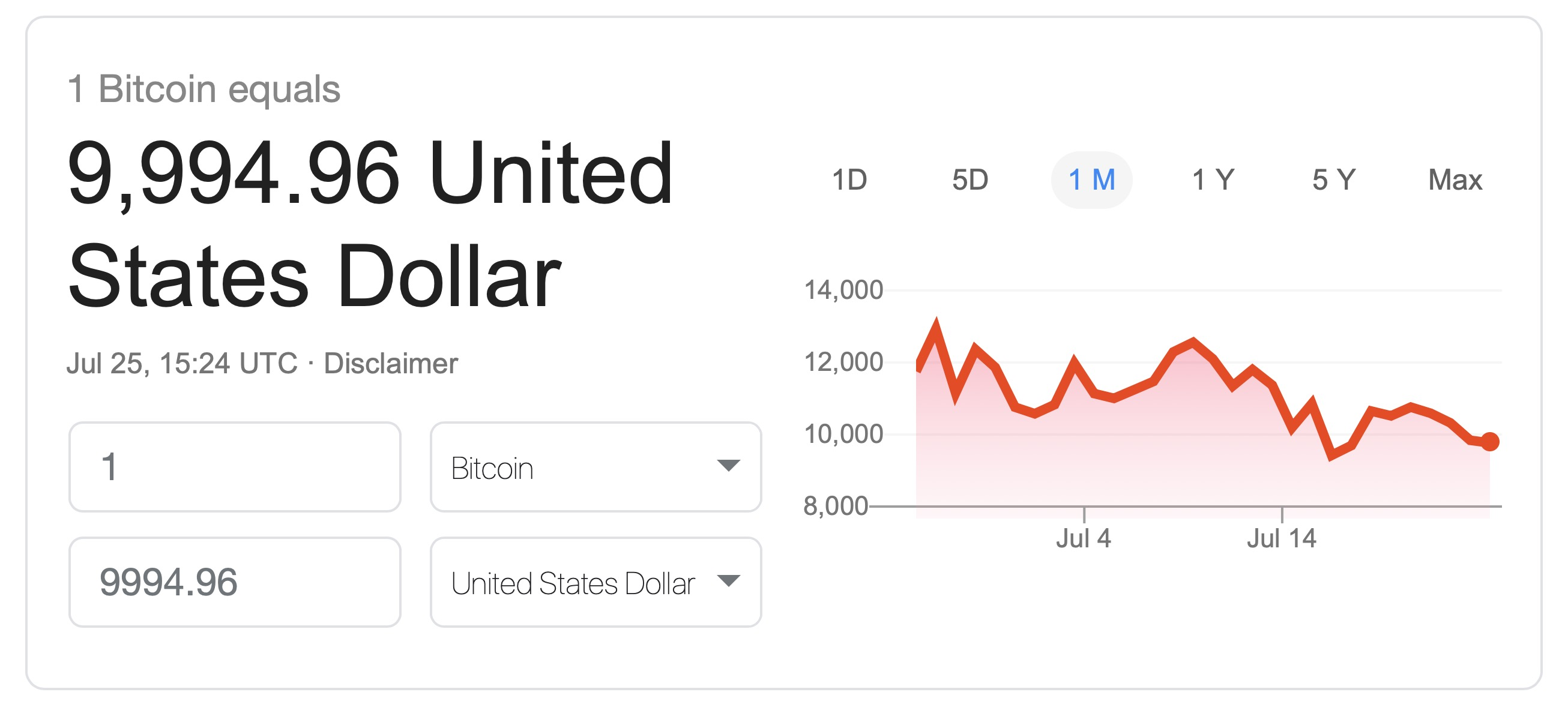 image of bitcoin value