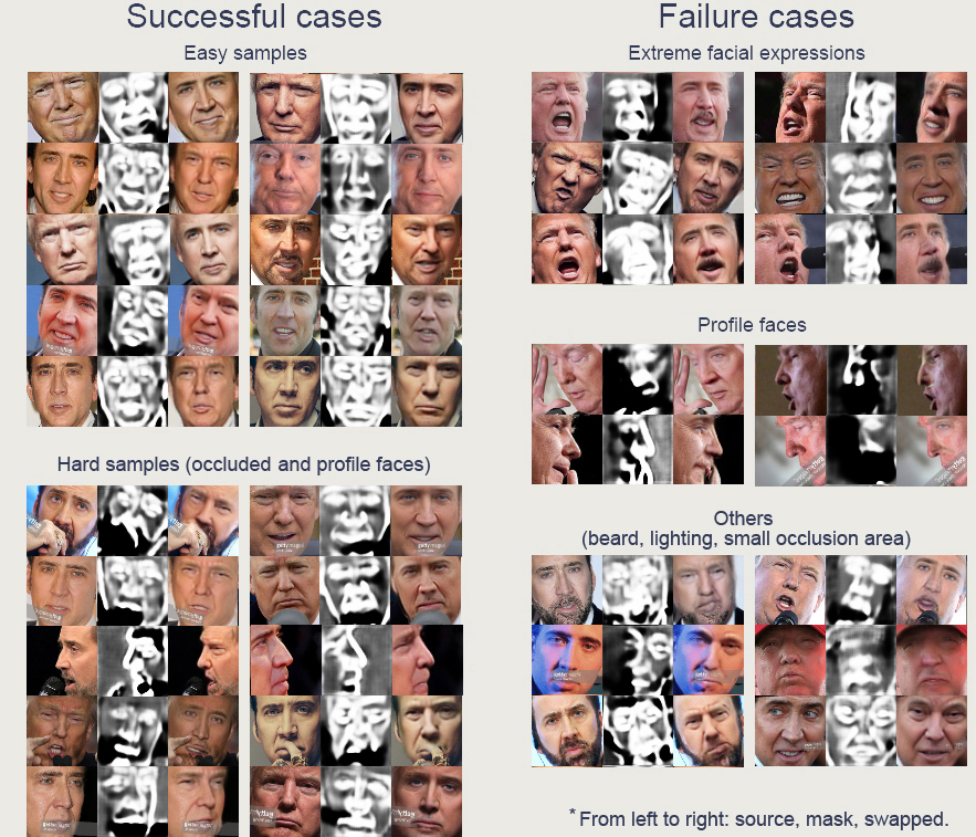 image of faceswap algorithm